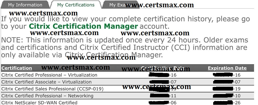 Passing Citrix Exams